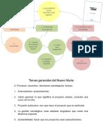 Insumos para Reunión_22052020.pptx
