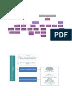 Guía para el diseño de programas socioeducativos de atención a la inrfancia .
