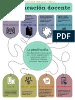Inforgrafía planeación docente