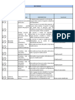 Identificar Stakeholders y Scrum master  final