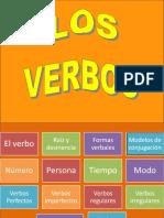 losverbos-110504091723-phpapp01