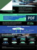 Infografia Telemedicina