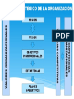 Presentación - Marco Estratégico de la Organización