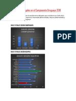 Estadísticas Goles Fútbol Uruguayo