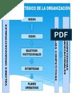 Presentación - Marco Estratégico de la Organización.pptx