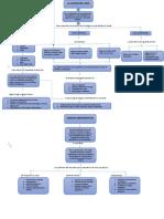 2. Mapa Conceptual CALIDAD DEL AGUA