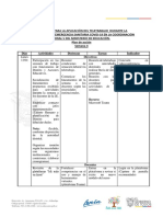 Directrices Teletrabajo zona 5 13-04-20
