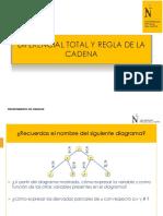 PPT SEMANA 4-DIFERENCIAL TOTAL-REGLA DE LA CADENA-2020-1.pdf