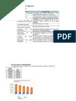 Evidencia-8-Proyecciones-Del-Mercado