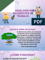 METODOLOGIA PARA ACCIDENTES DE TRABAJO.
