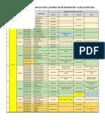 UBICACIÓN DE PROFESIONALES.pdf