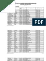 DaftarKelulusanSerdos2010