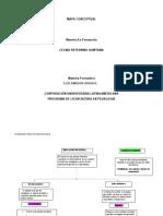 mapa conceptual CELINA PATRICIA