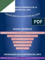 Cronología en la Historia del Arte.ppsx