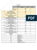 RMMM Table (1).docx