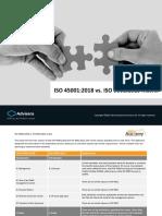 ISO_45001_2018_vs_ISO_9001_2015_matrix_EN
