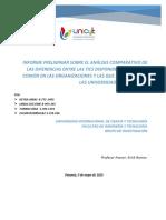 Analisis Comparativo de Las TICS Existentes, De Las Organizaciones y Las Dictadas en Las Universidades de Panamá