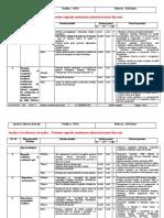 HACCP-Analiza si Evaluarea Pericolelor - productie produse din soia.doc
