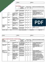 Analiza si evaluarea pericolelor HACCP_compoturi si gemuri.doc