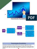 Introducciòn al crecimiento economico.pdf