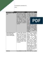 AA5-Ev1-Validación de técnicas de migración y herramientas ETCL.docx