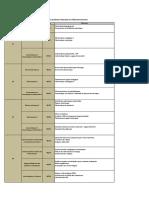 Module-de-specialite-GESET.pdf