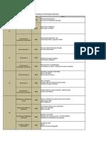 Module-de-specialite-AII.pdf