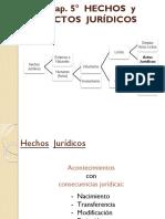 U.T.N. ACTOS JURIDICOS_5 (1)