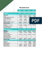 Modele-analyse-financiere-au-format-excel