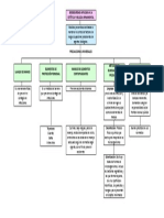 BIOSEGURIDAD APLICADA A LA ESTÉTICA Y BELLEZA ORNAMENTAL.pdf