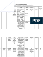 Planificare semestrială Consiliere și orientare