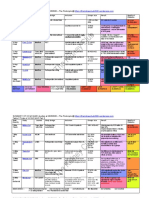HCQ in  Covid-19 Summary Tables