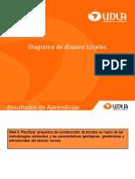 Tema_6.1_Diagrama_disparo_t+¦neles_rev2018