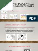 el aprendizaje visual y los organizadores