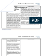 Case Matrix for Credit Trans Part 2; Interest Mutuum; Bank Deposits