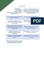 Glosario y Formulario.