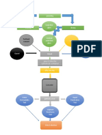 schimatic diagram for cmt.docx