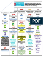 bredeson distance learning plan week 7 - google docs