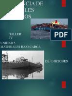 UNIDAD 5 MATERIALES BAJO CARGA TALLER IV