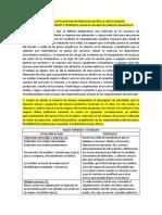 Procesos - Propuestas de Mejora Empresa Productora