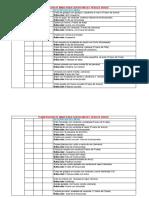 PLANIFICACION DE MANÚ  GU-488  2020-2021