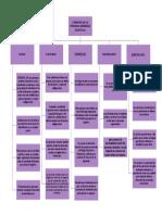 atributos de las PJC
