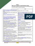 Object Oriented Programming in Java Practicals