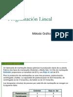 Clase 2 - Método gráfico (2019)