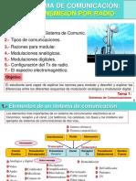 TEMA1_Sistema de Comunicacion