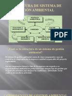 Estructura de Sistema de Gestión Ambiental