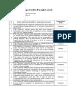 Tugas KPL 3.2.docx