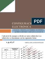 CONFIGURACIÓN ELECTRÓNICA 2020