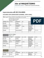 Colores RLM (aviación alemana, 1933-1945). Equivaléncias de colores.  Maquetismo_Modelismo