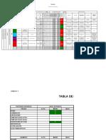 MATRIZ ID PELIGROS formulada (1)